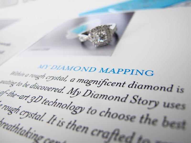 My Diamond Story... the ring with a brilliant heritage   Charm ... on